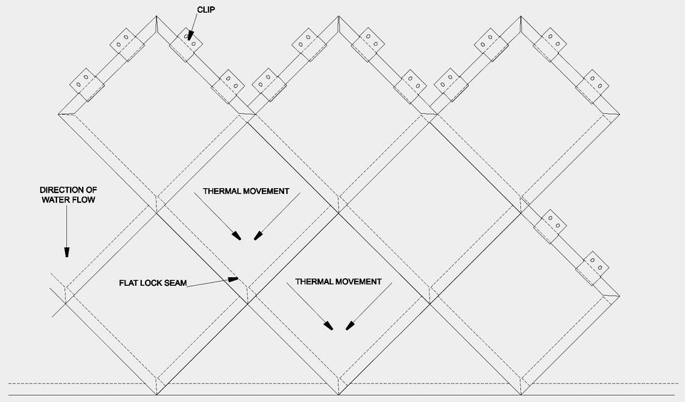 DIAGRAM OF A TYPICAL DIAMOND-PATTERN FLAT-LOCK SEAM METAL SYSTEM.